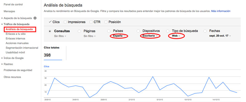 Search Console. Análisis de búsqueda.