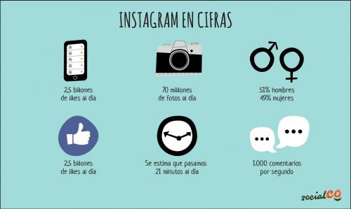 instagram_en_cifras_ong