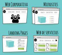 Un tipo de web para cada necesidad de las ONG