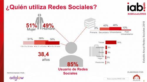 estudio-redes-sociales-2018_quien