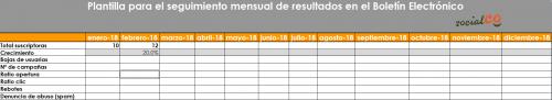 plantilla_medir_datos_boletines_electronicos