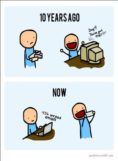Meme sobre el envío de emails
