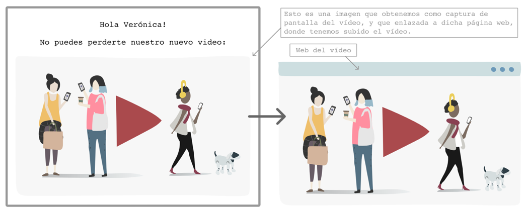 Video en los emails